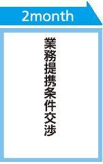 JP損保サービス - 法人のお客さ...
